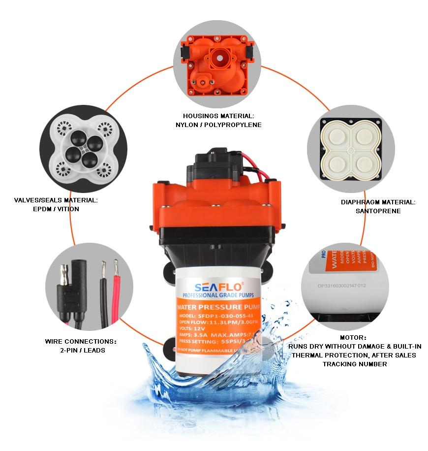 43 Series Diaphragm Water Pumps Seafresh Marine An Authorized Wiring 12v Pump